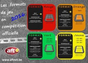 Formats de jeu en compétition officielle Jeunes